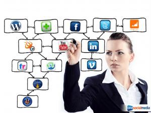 sociale media een goede planning is het halve werk