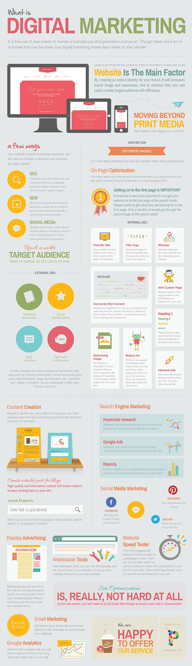 Wat is digital marketing? - Infographic